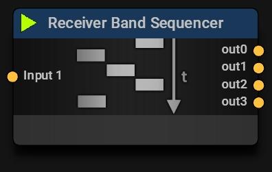 Receiver Band Sequencer Block