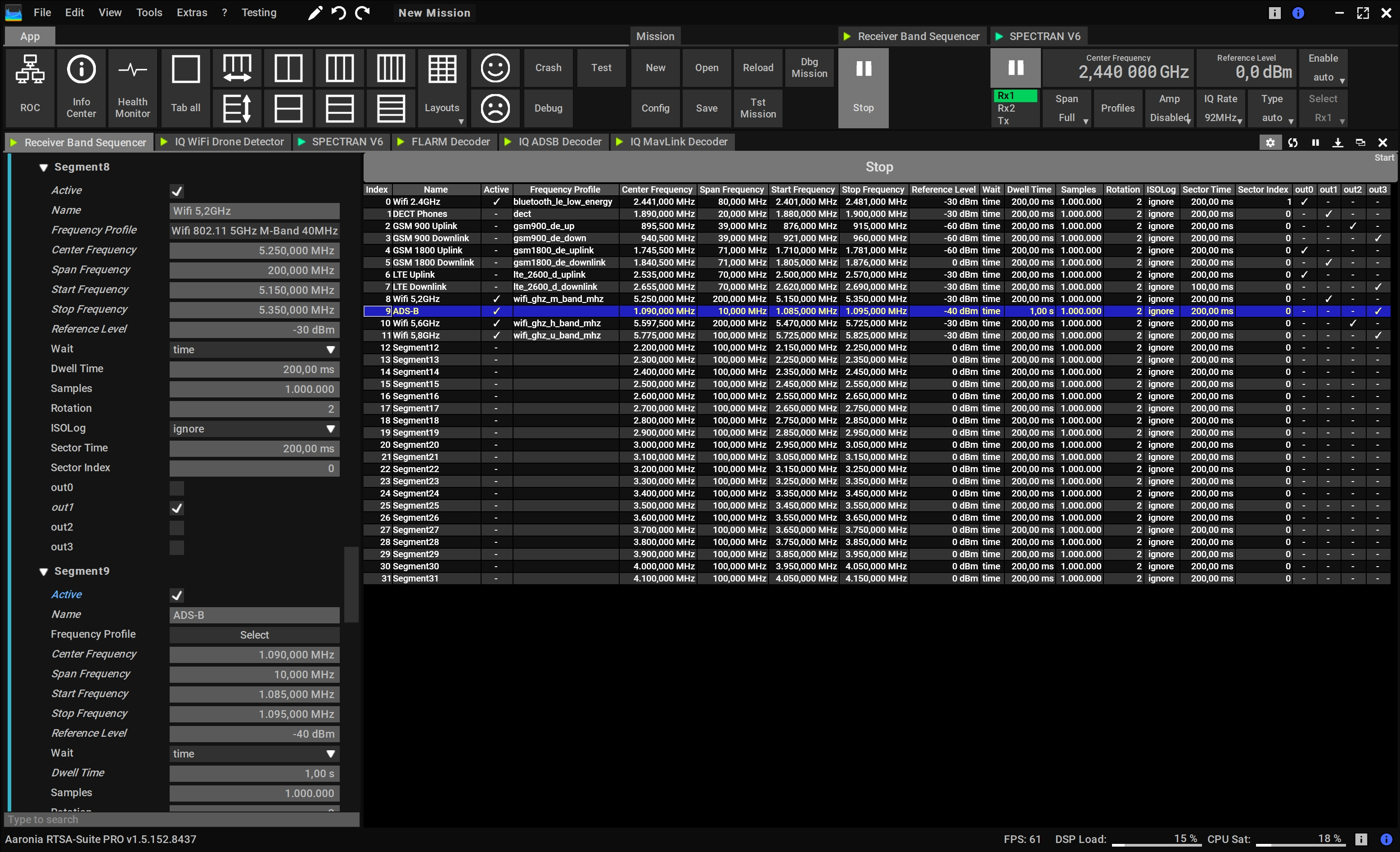 Typical Mission for the Receiver Band Sequencer