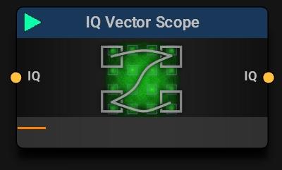 IQ Vector Scope Block gets IQ Output