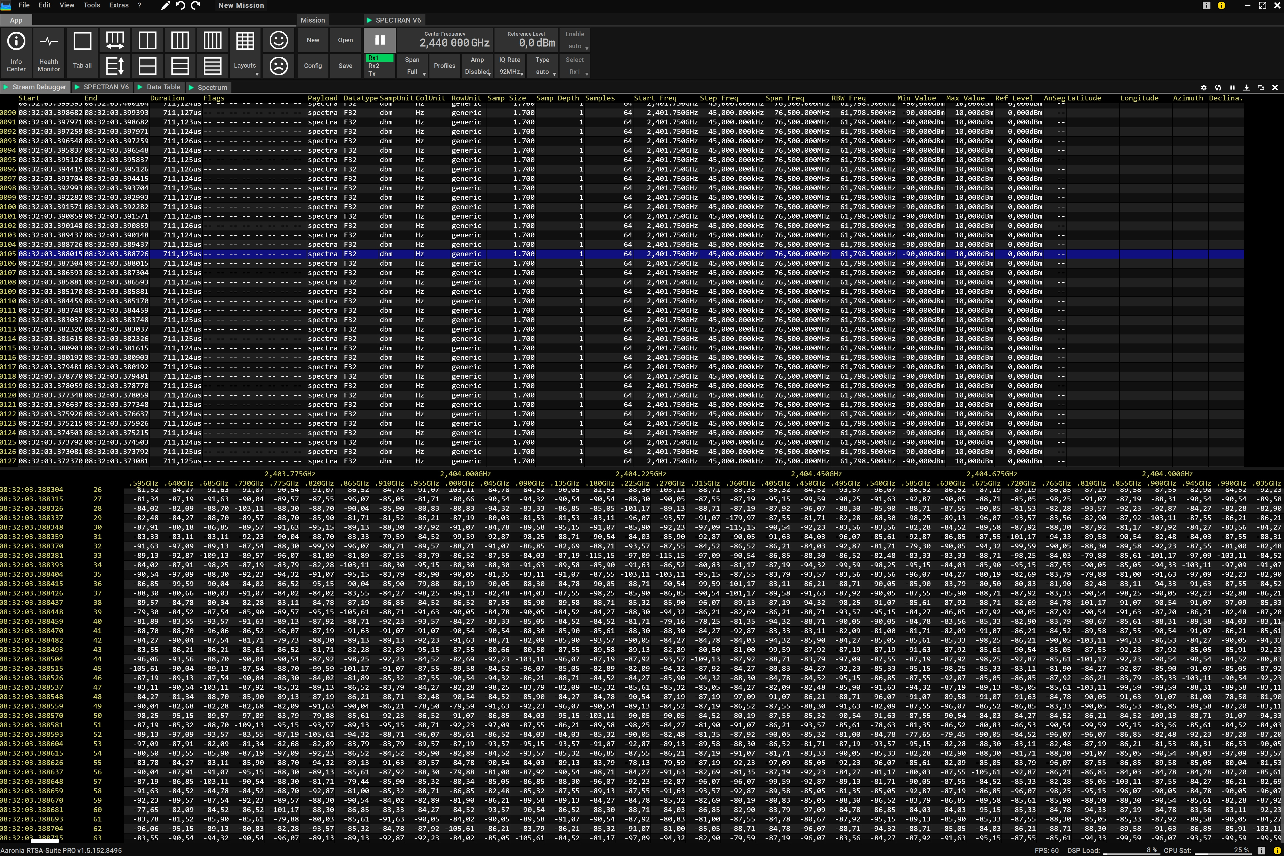 Stream Debugging Detailed Data Table View