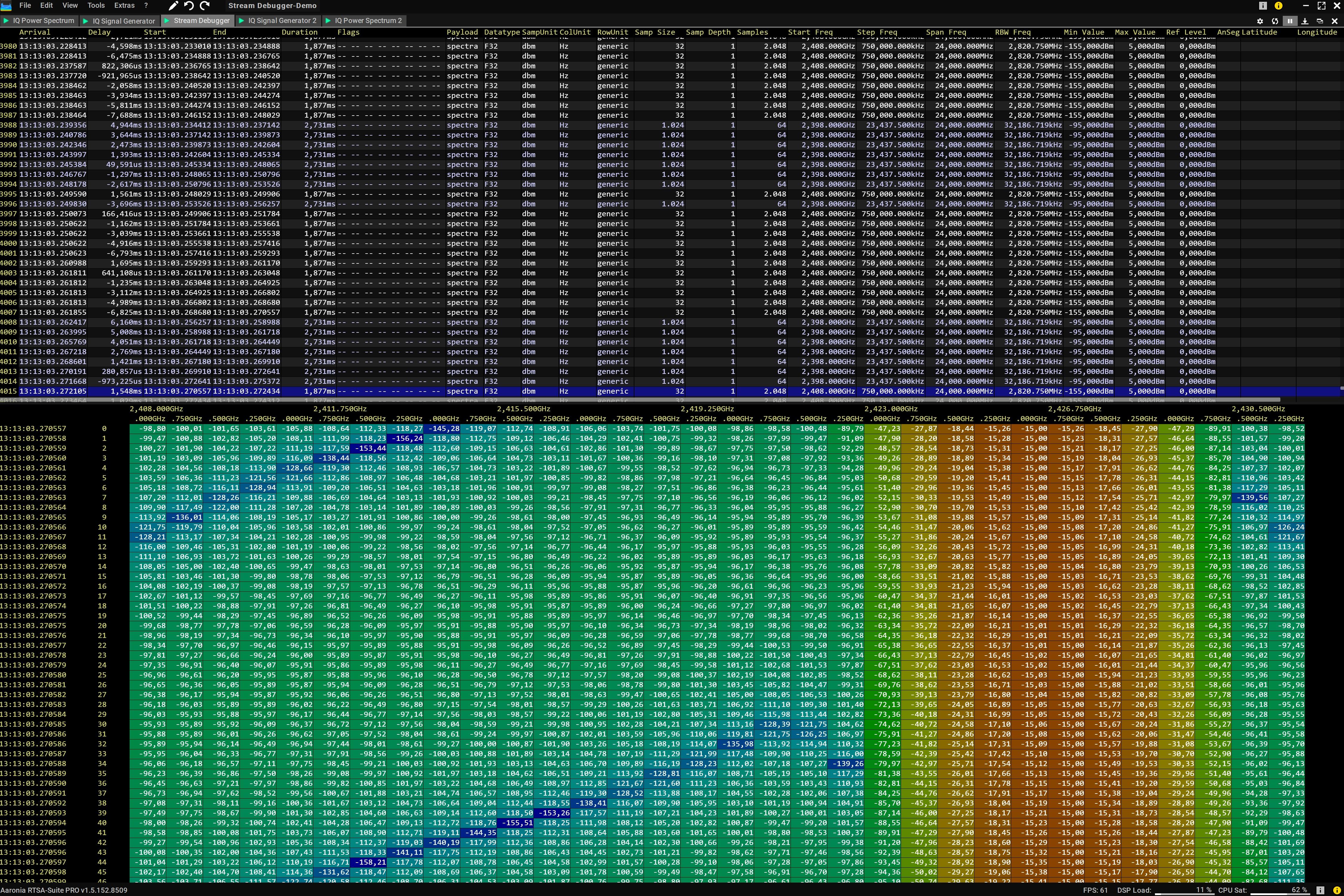 USB Data Stream Debugging