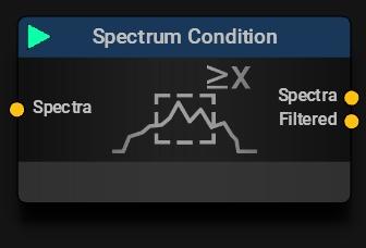 Spectrum Condition Block