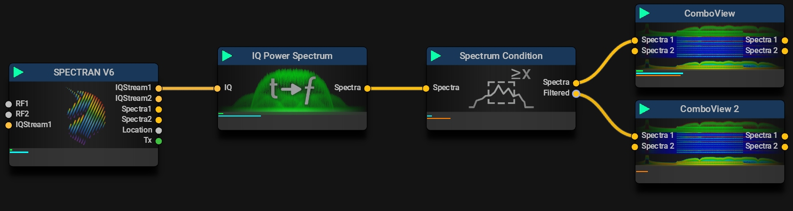 Spectrum Trigger   A typical Mission