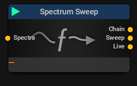 Spectrum Sweep Block