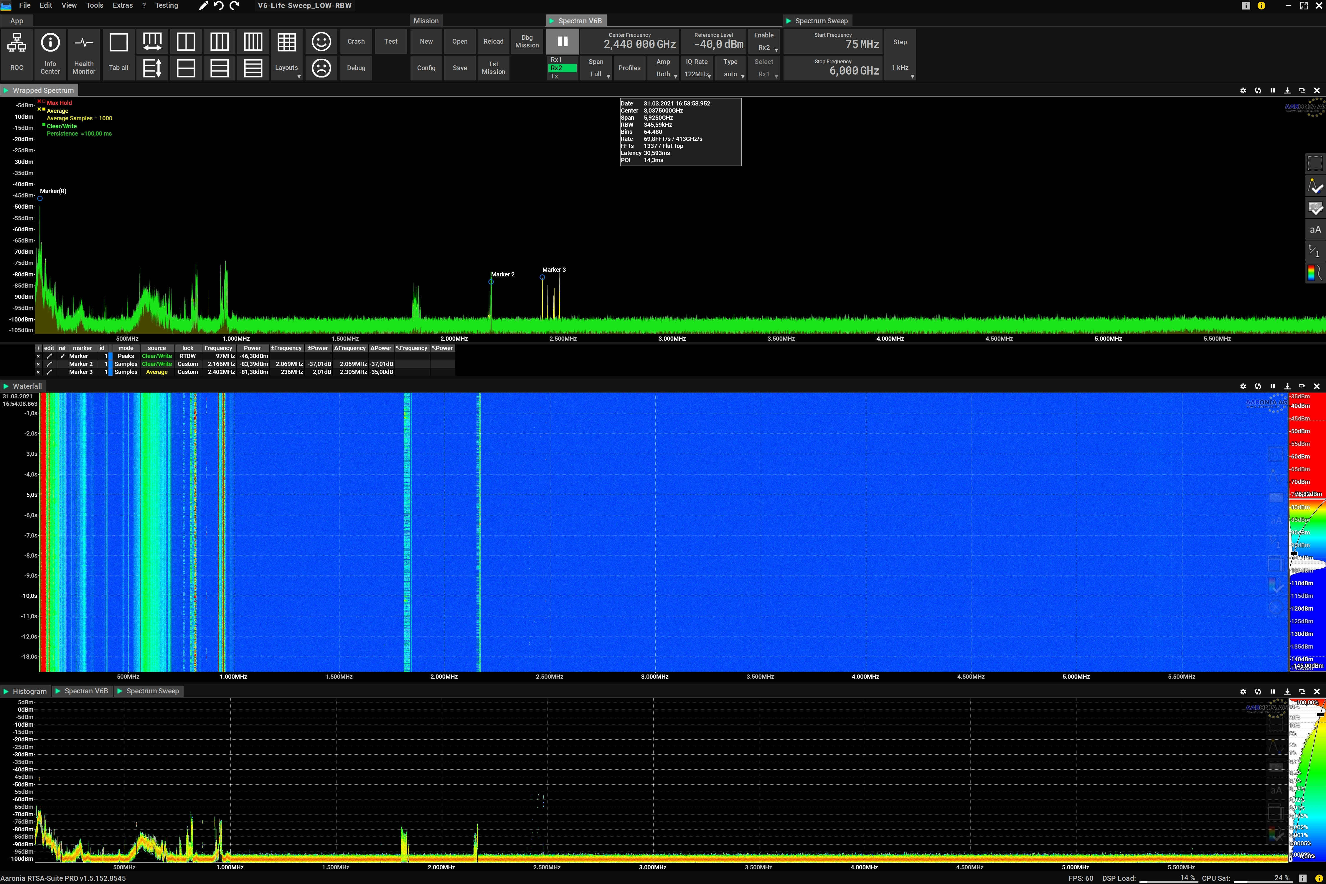 SPECTRAN V6 offers a Ultra Fast Sweep Speed