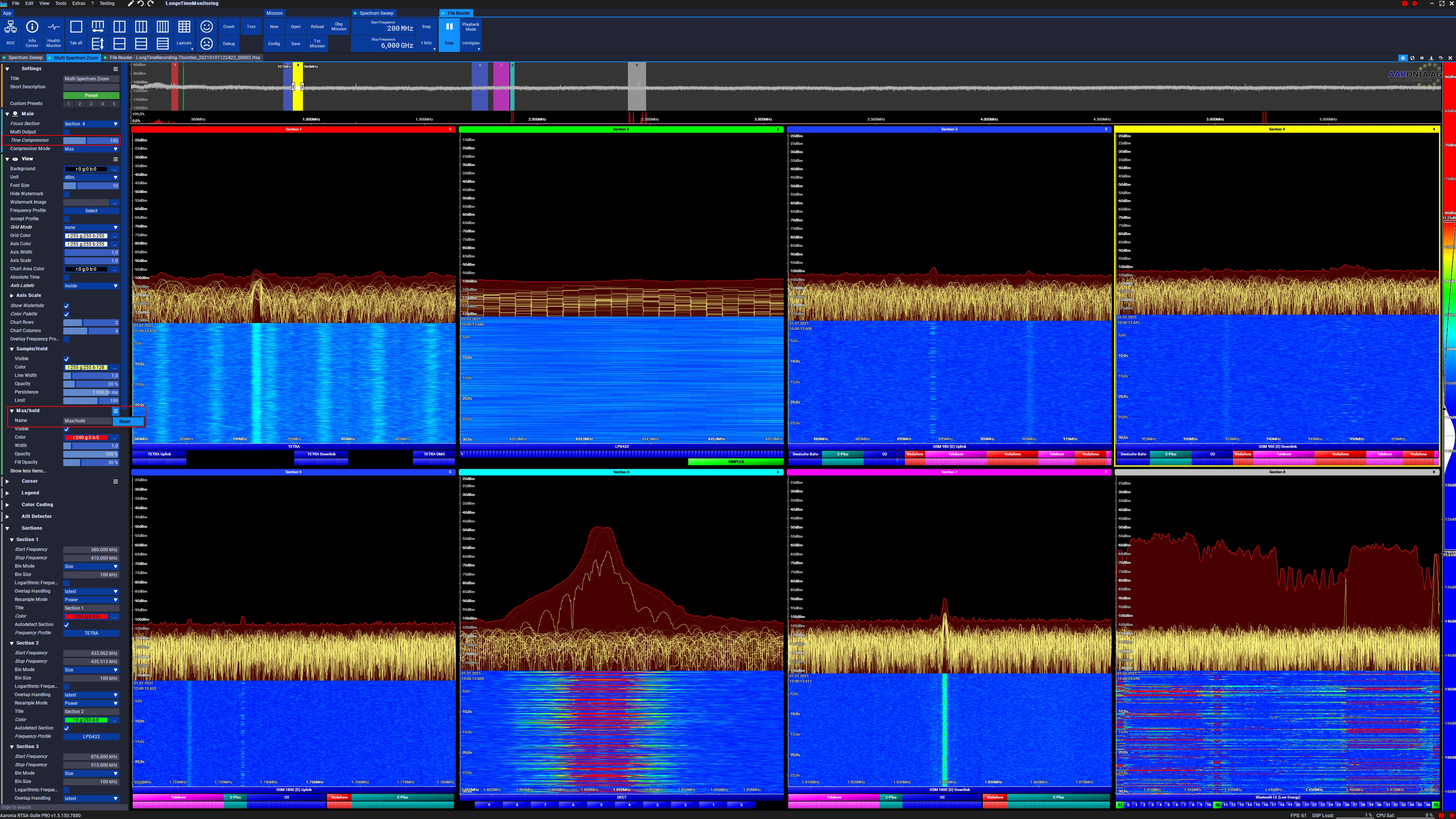 Wide band monitoring with the help of the Multi Spectrum Zoom