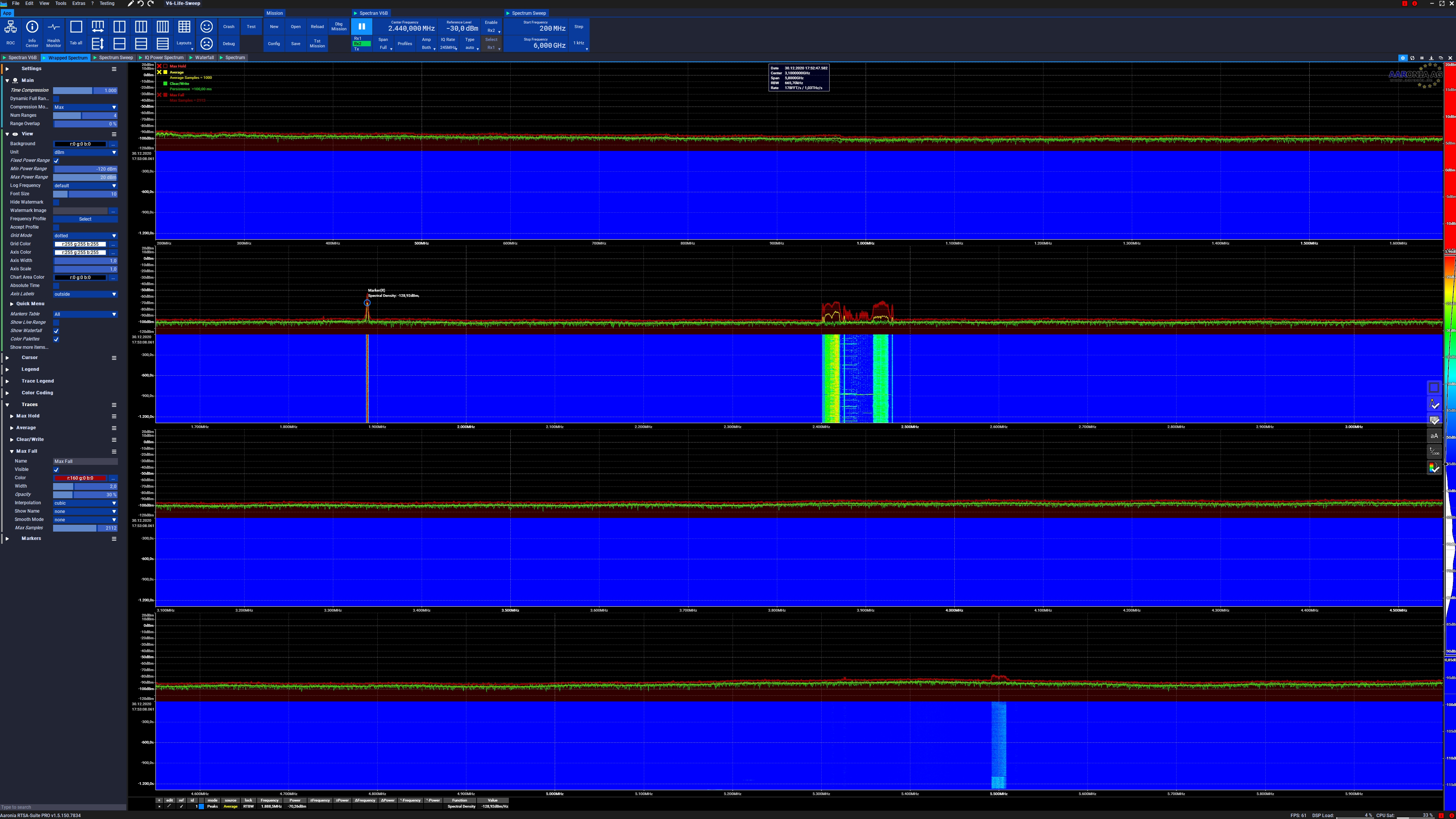 Ultra High Spectrum Resolution with the help of our Wrapped Spectrum View
