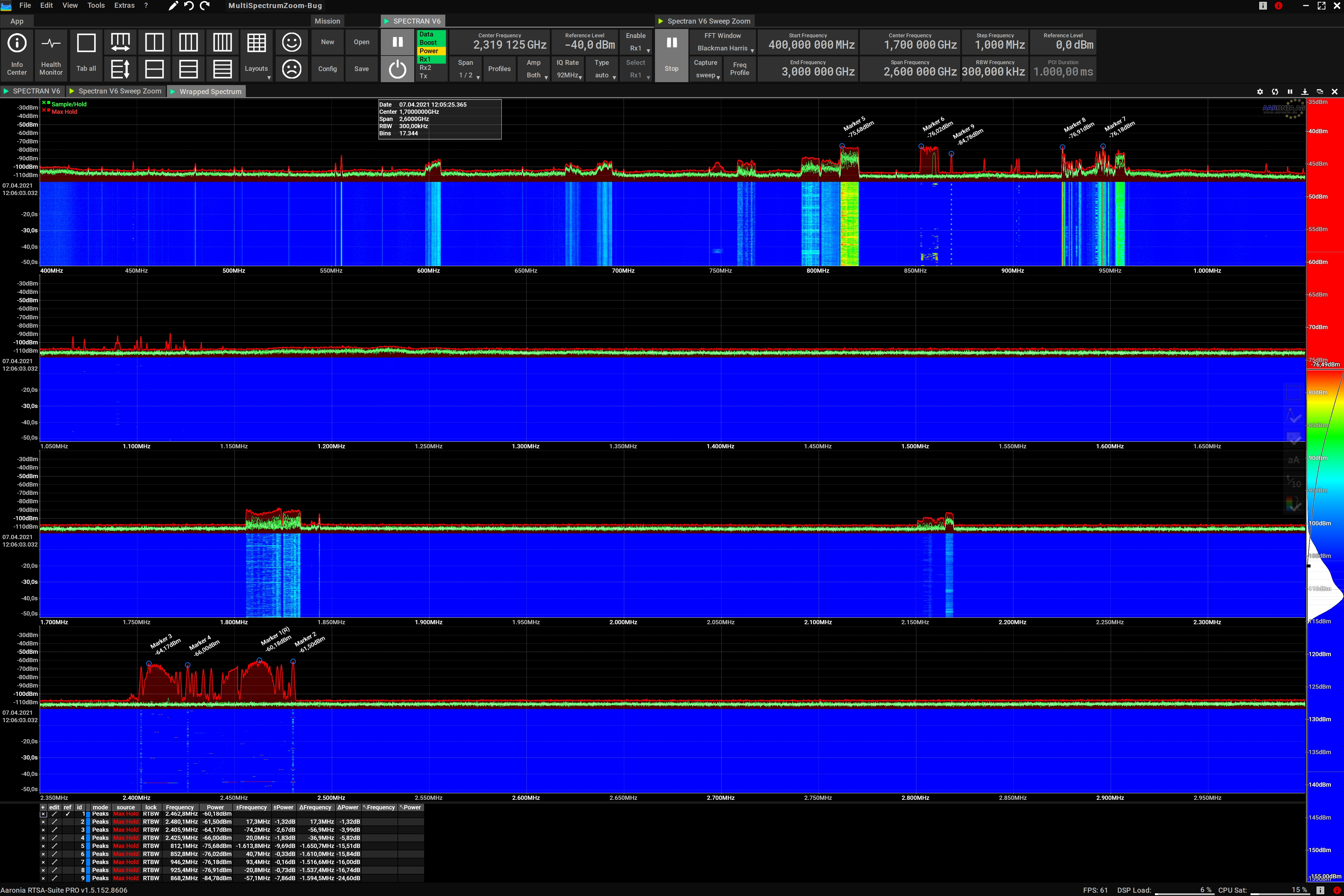 High Time Domain Resolution for Spectrum Monitoring