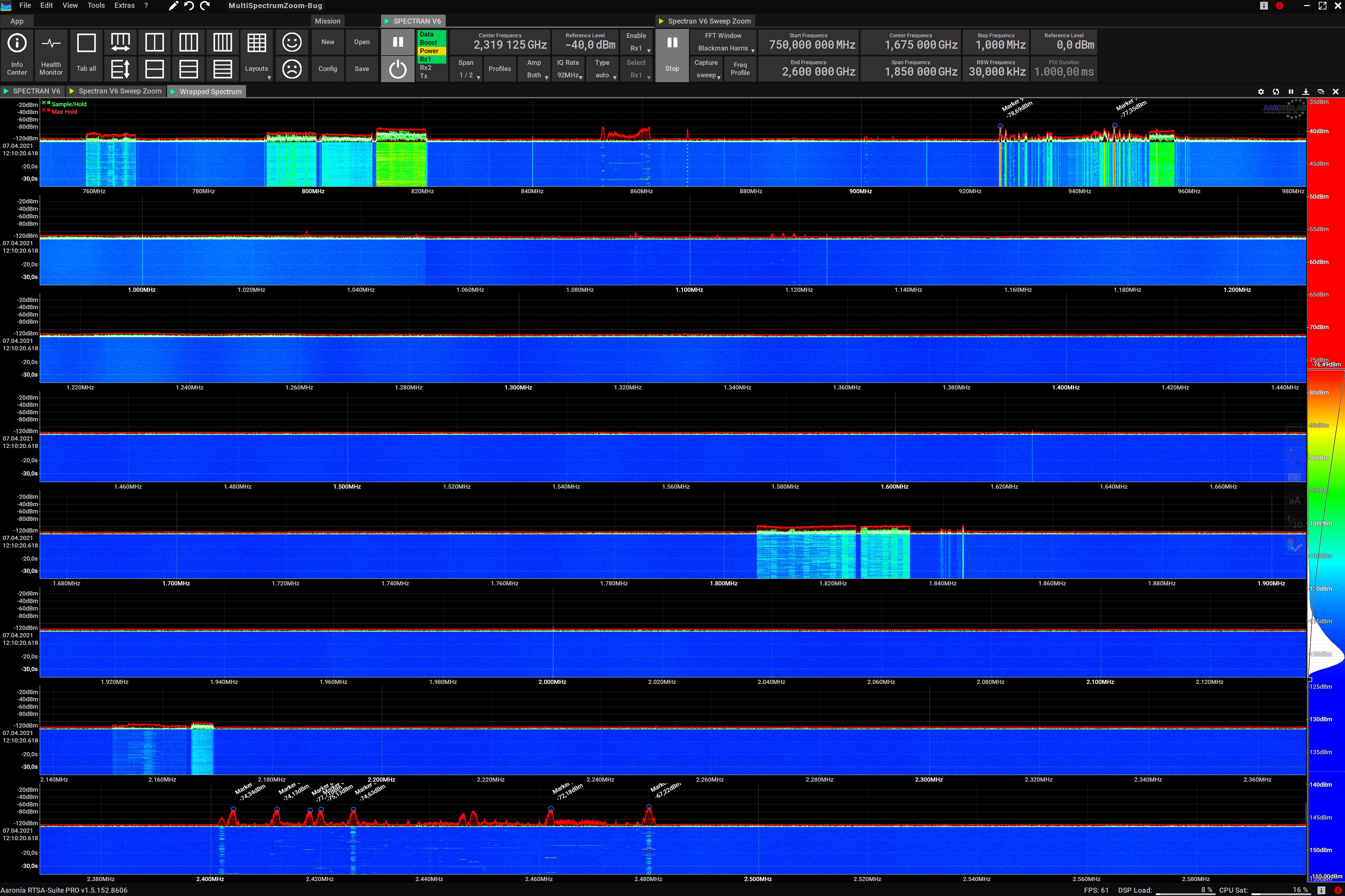 Ultra high RF Monitoring Resolution