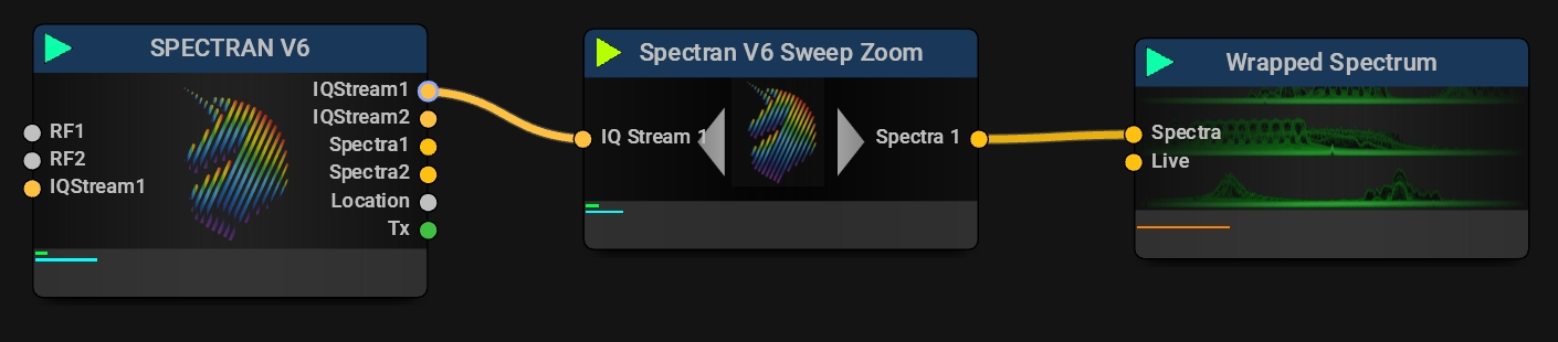 Wrapped Spectrum Typical Mission