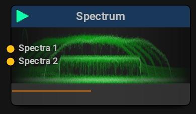 Spectrum Block