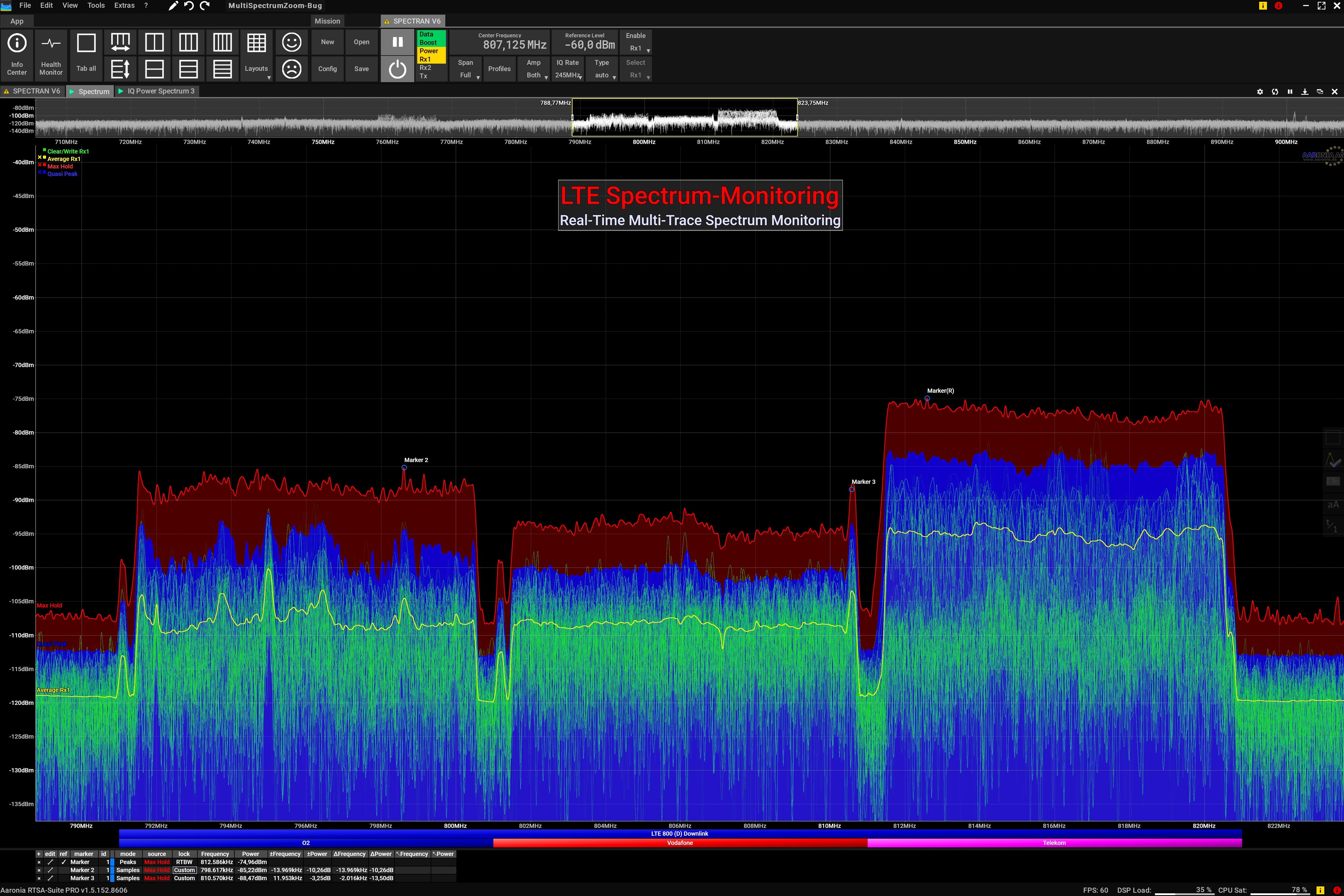LTE QuasiPeak (QPaek) Measurement