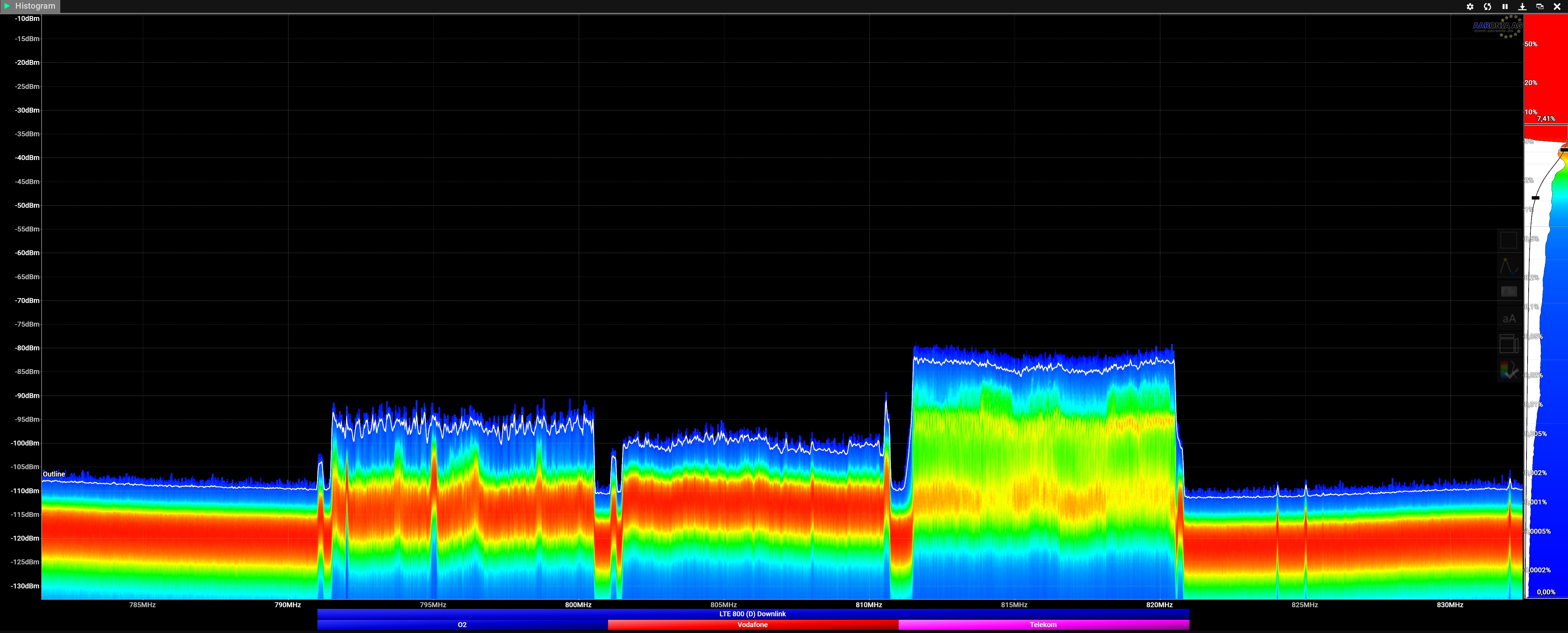 LTE Histogram view incl. Provider Display