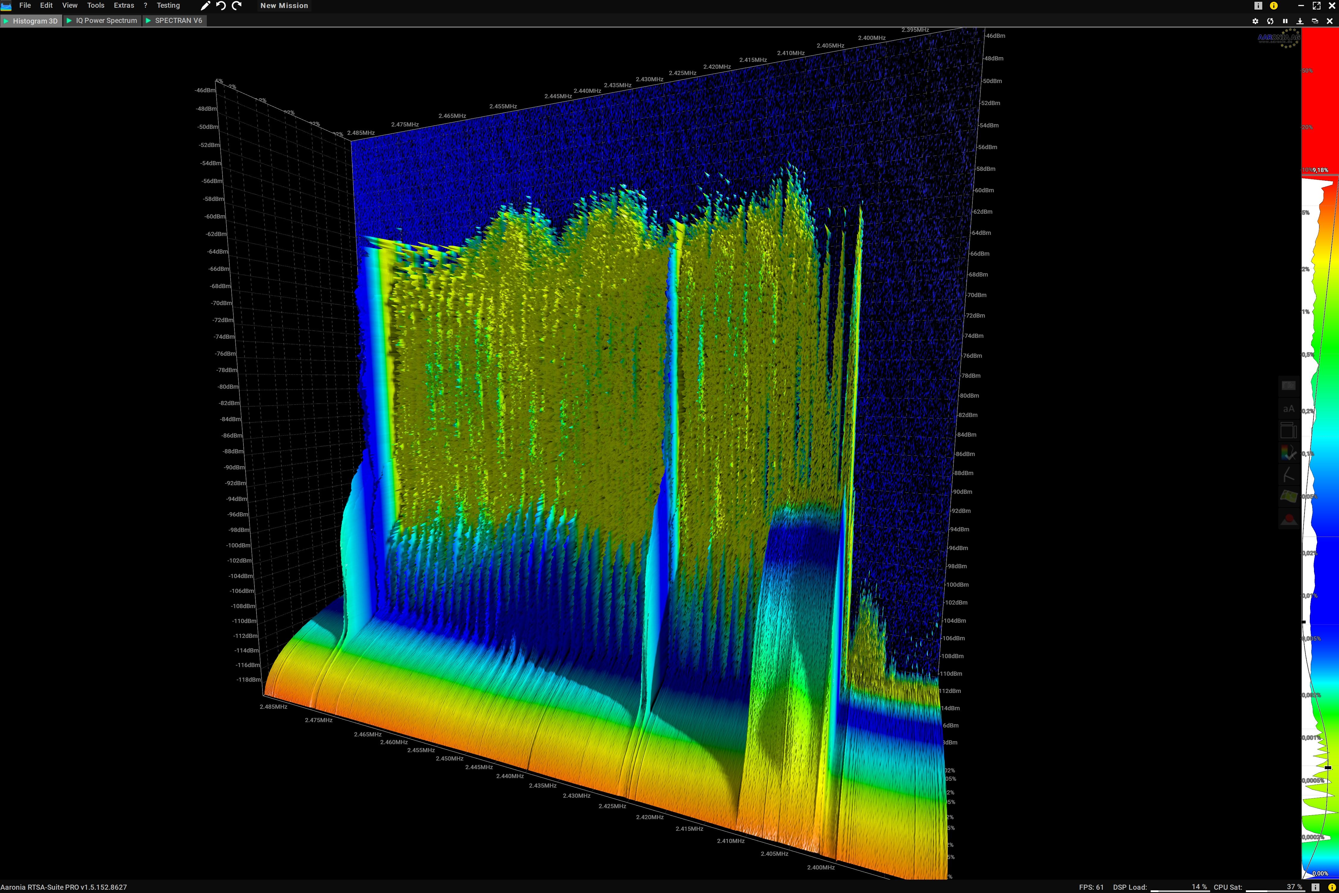 Unique 3D RF Histogram View