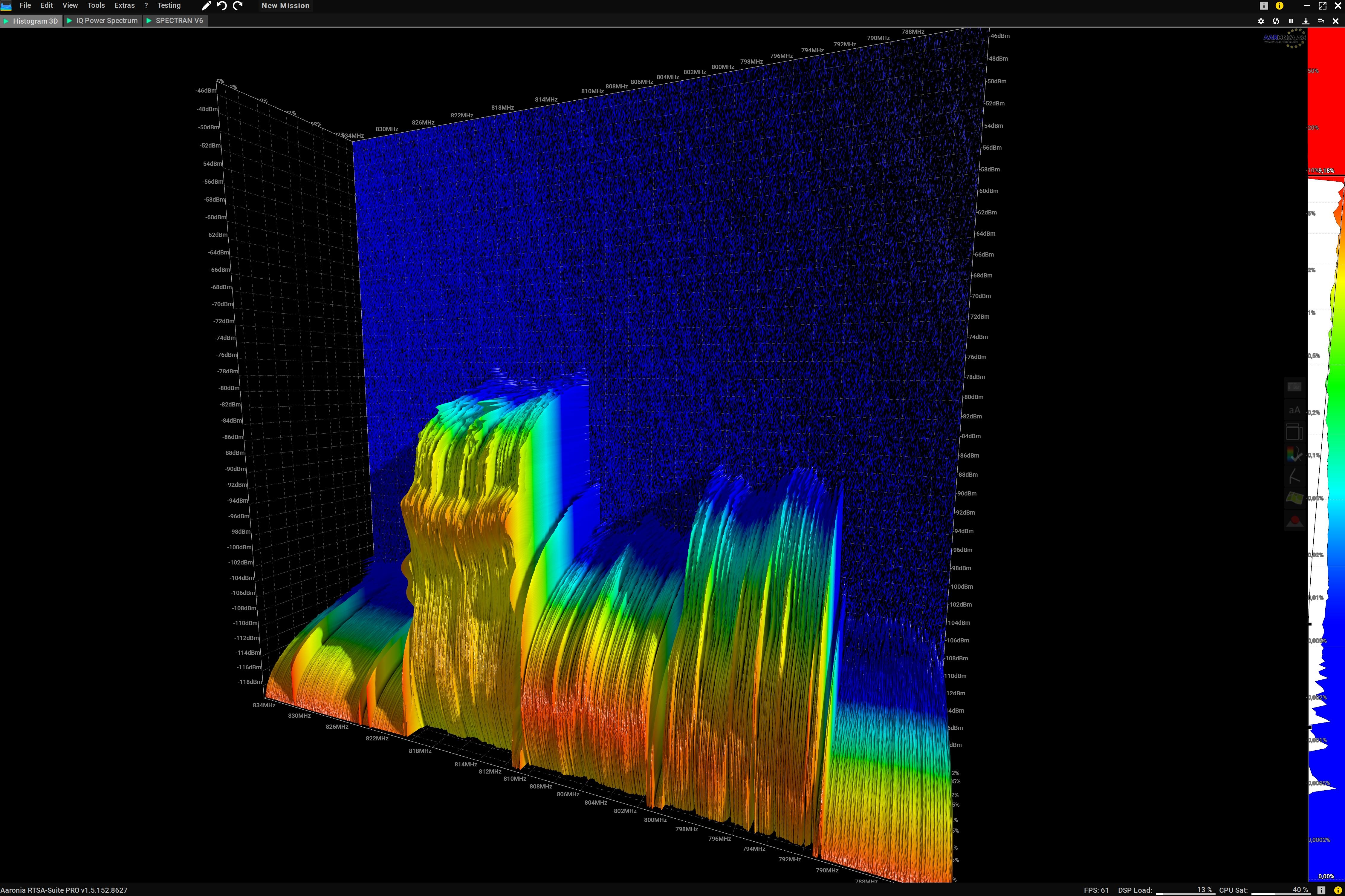 3D LTE Spectrum