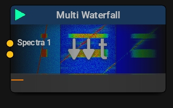 Multi Waterfall (Spectrogram) Block