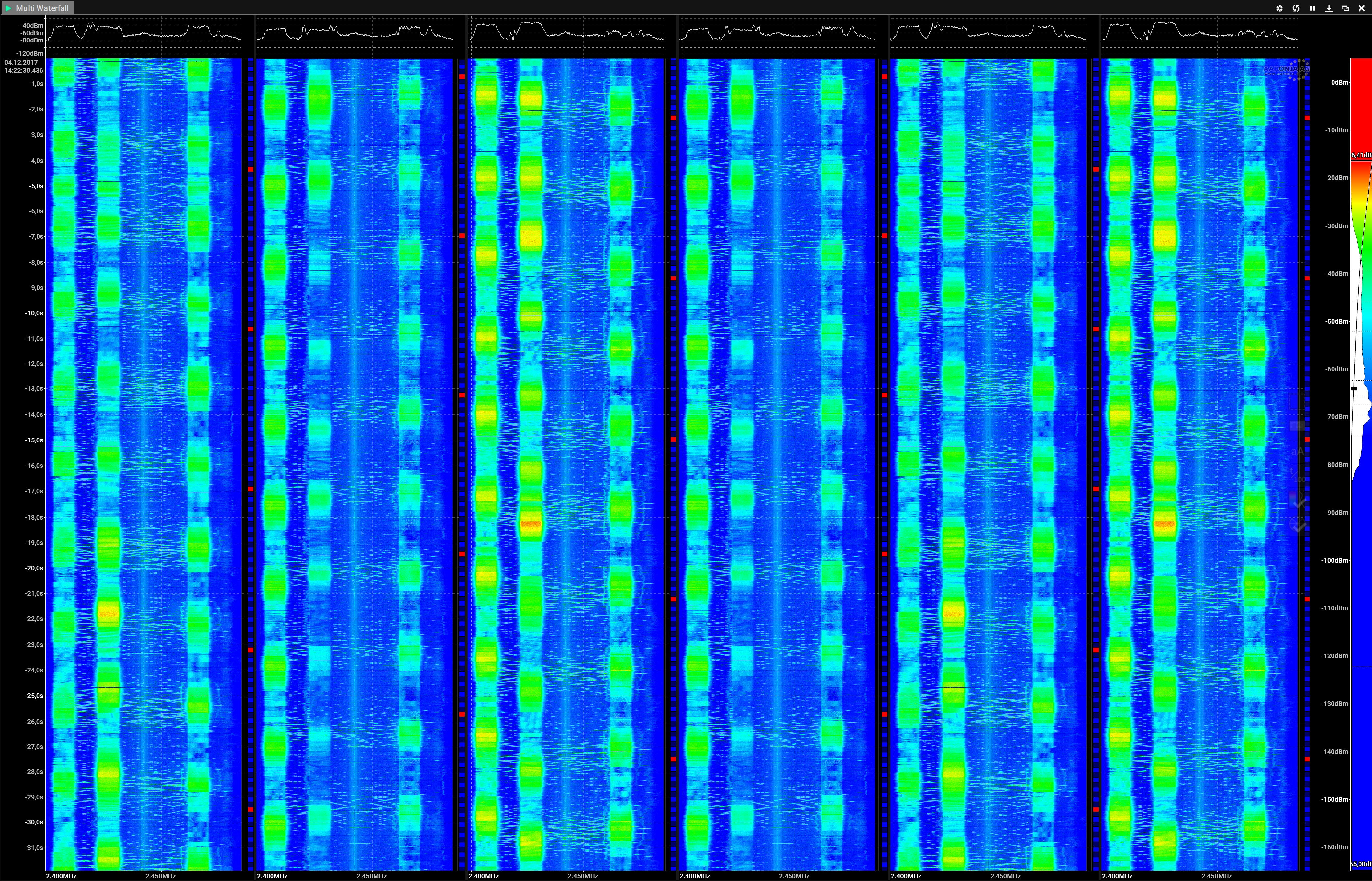 Comparing multiple Spectrum side by side