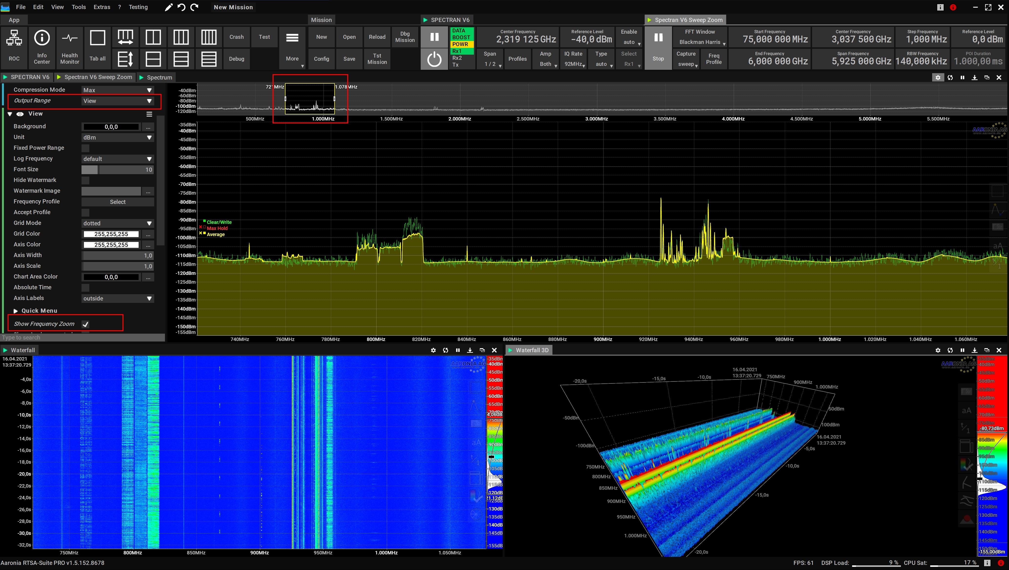 RF Spectrum Frequency Zoom
