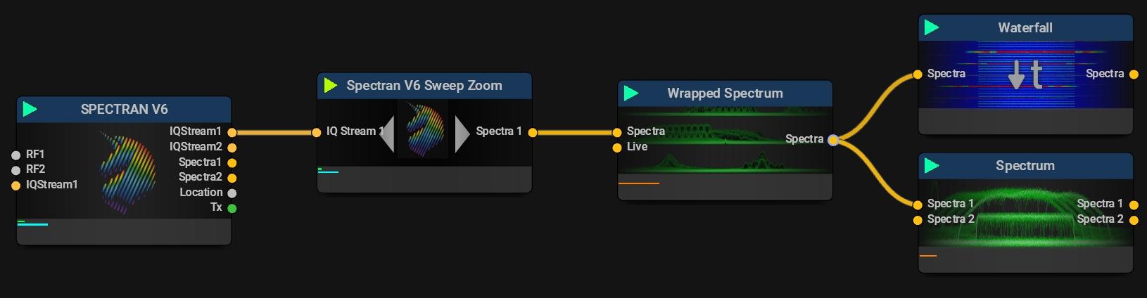 Spectrum Monitoring Mission