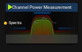 Channel Power Measuerement block