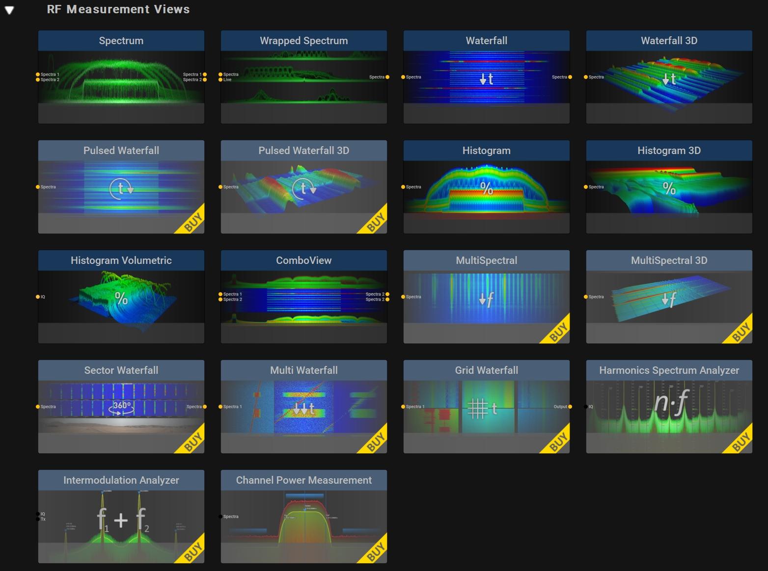 All RF Measurement Blocks at a Glance