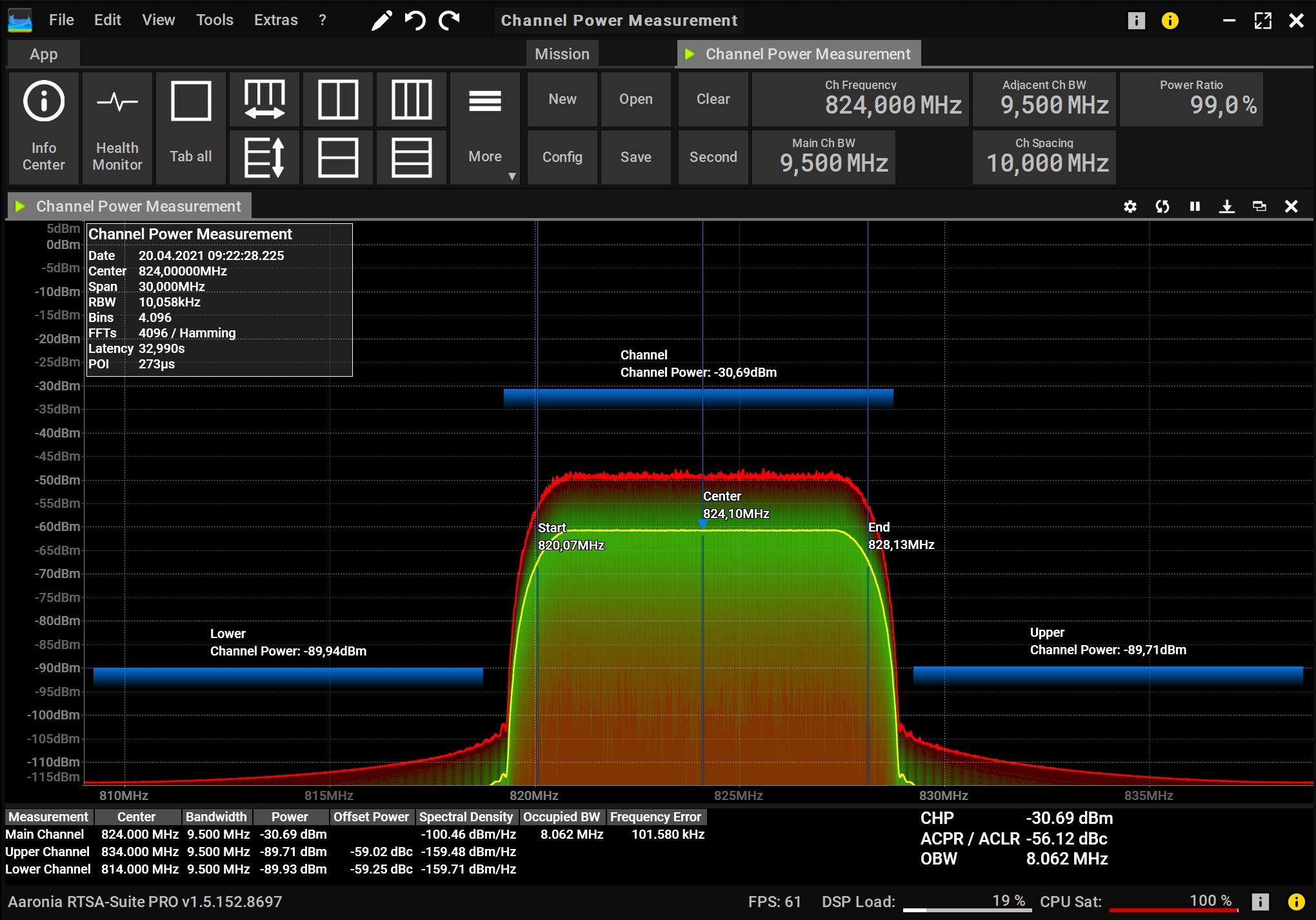 Single Click Channel Power Measurement