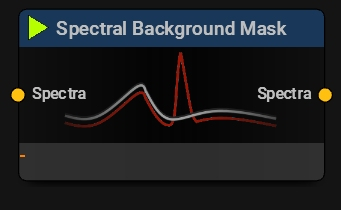 Spectral Background Mask Block