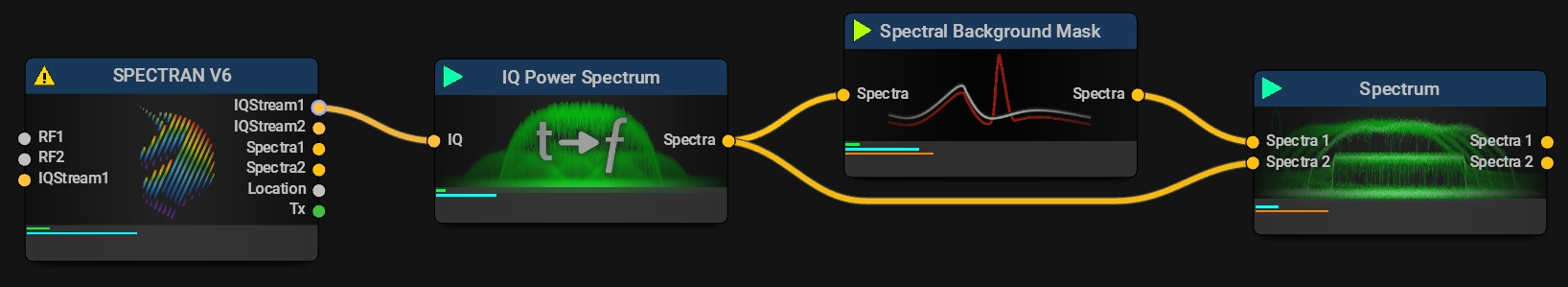 Spectral Background Mask Typical Mission