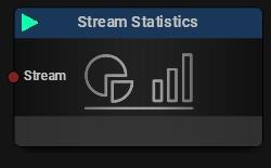Stream Statistics Block