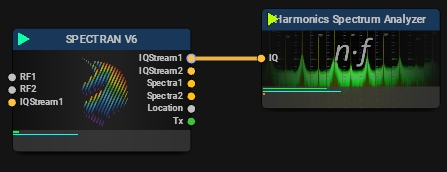 Harmonics Measurement Typical Mission