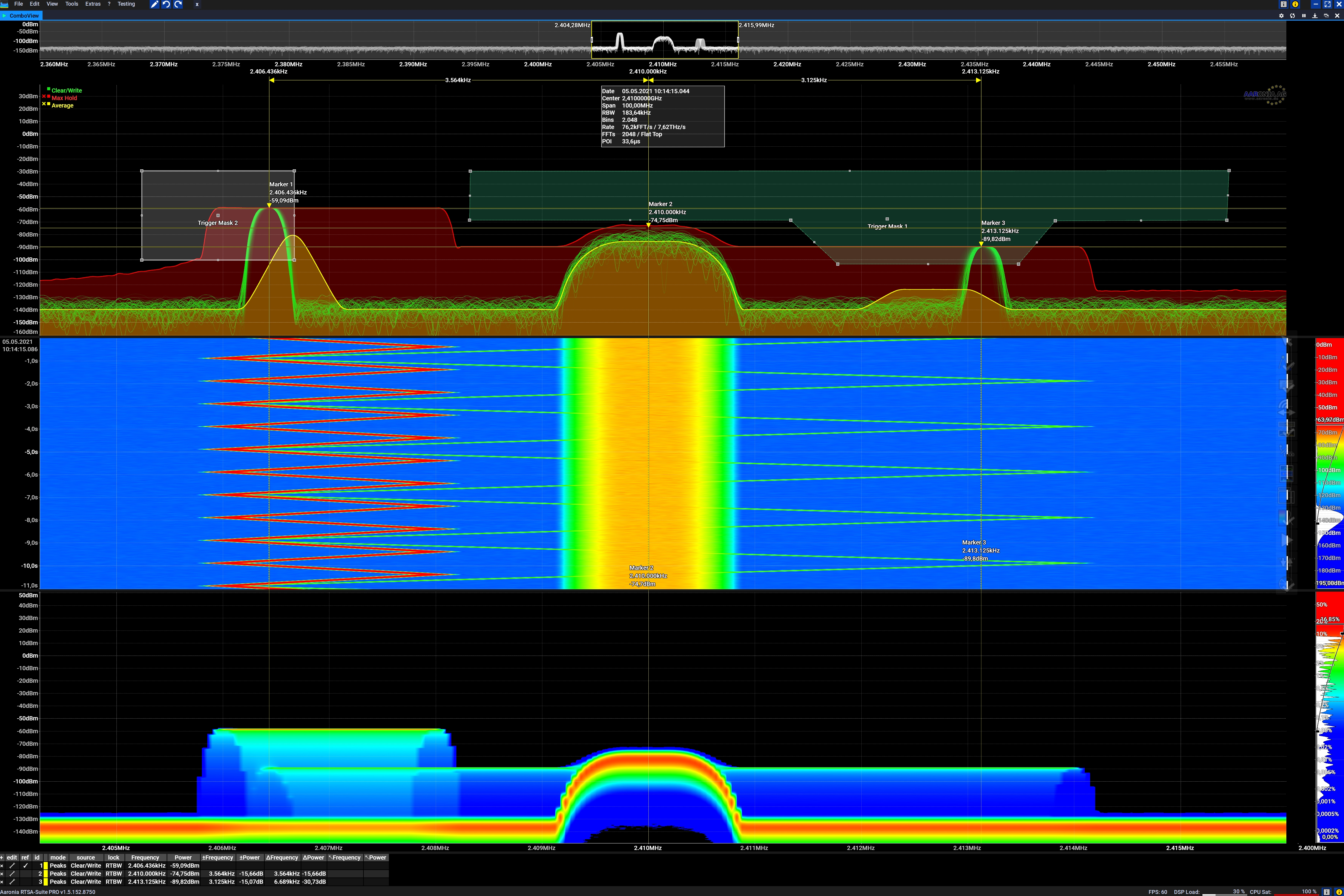 RF Histogram, Waterfall and Spectrum view at its best