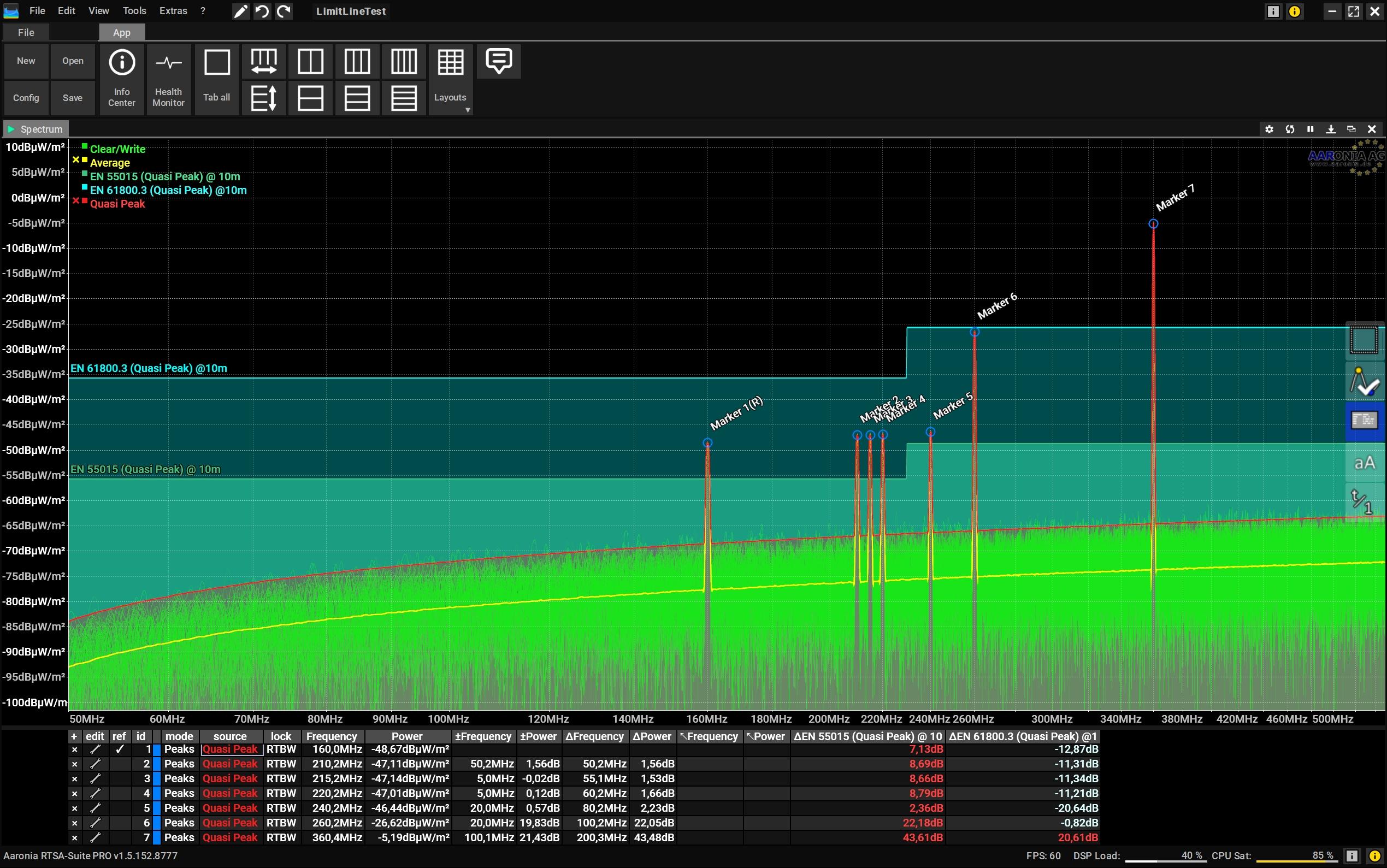 EMC/EMI Limit Line Measurement