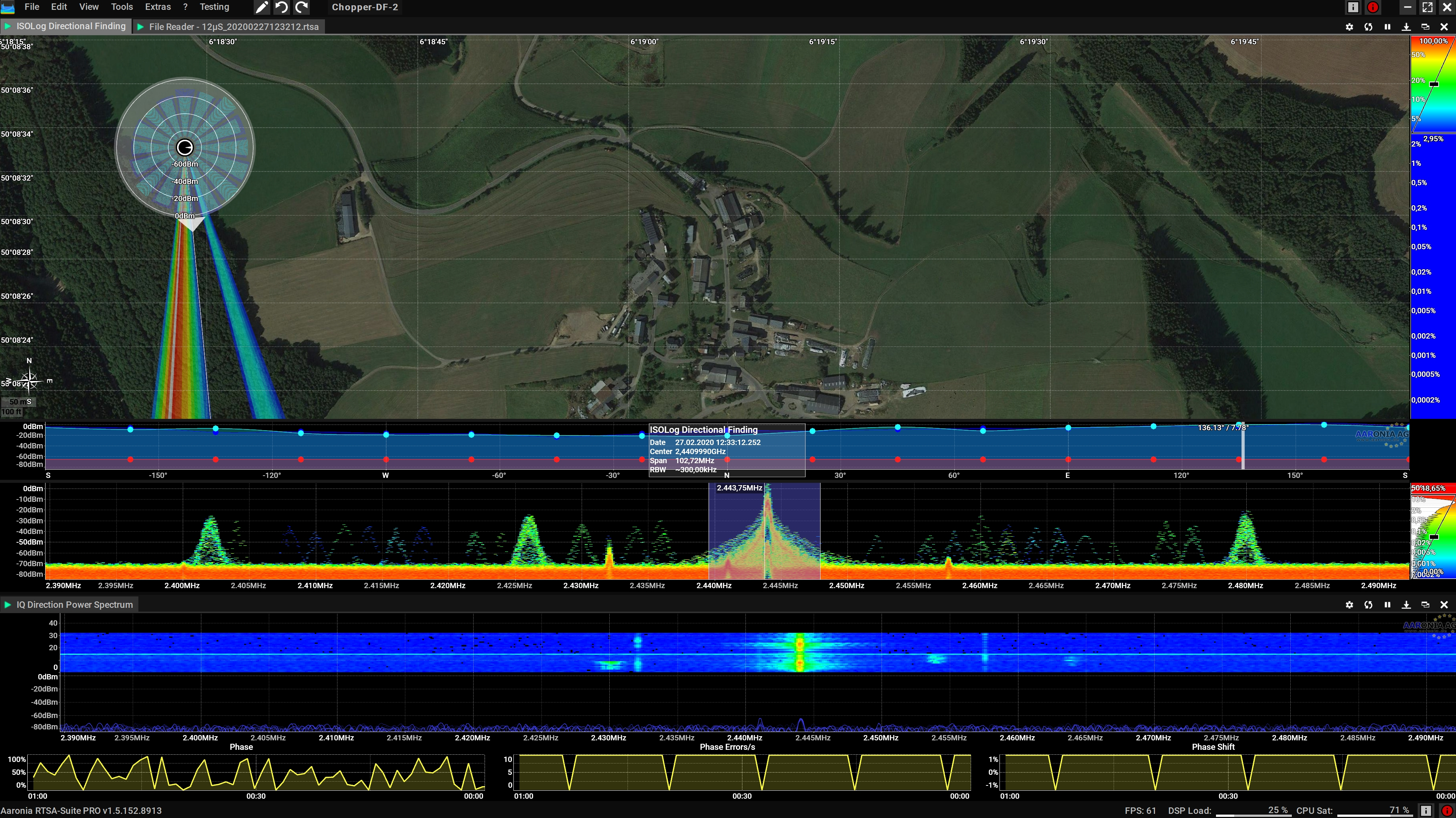 DF of ultra short pulses