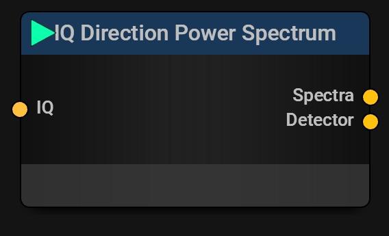 IQ Direction Power Spectrum Block