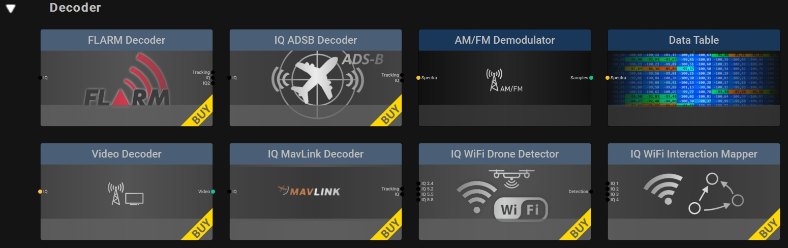 RTSA-Suite PRO Decoder | All Blocks at a Glance