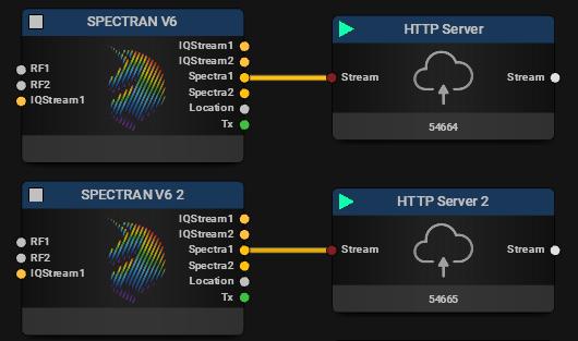 HTTP Server Setup 1