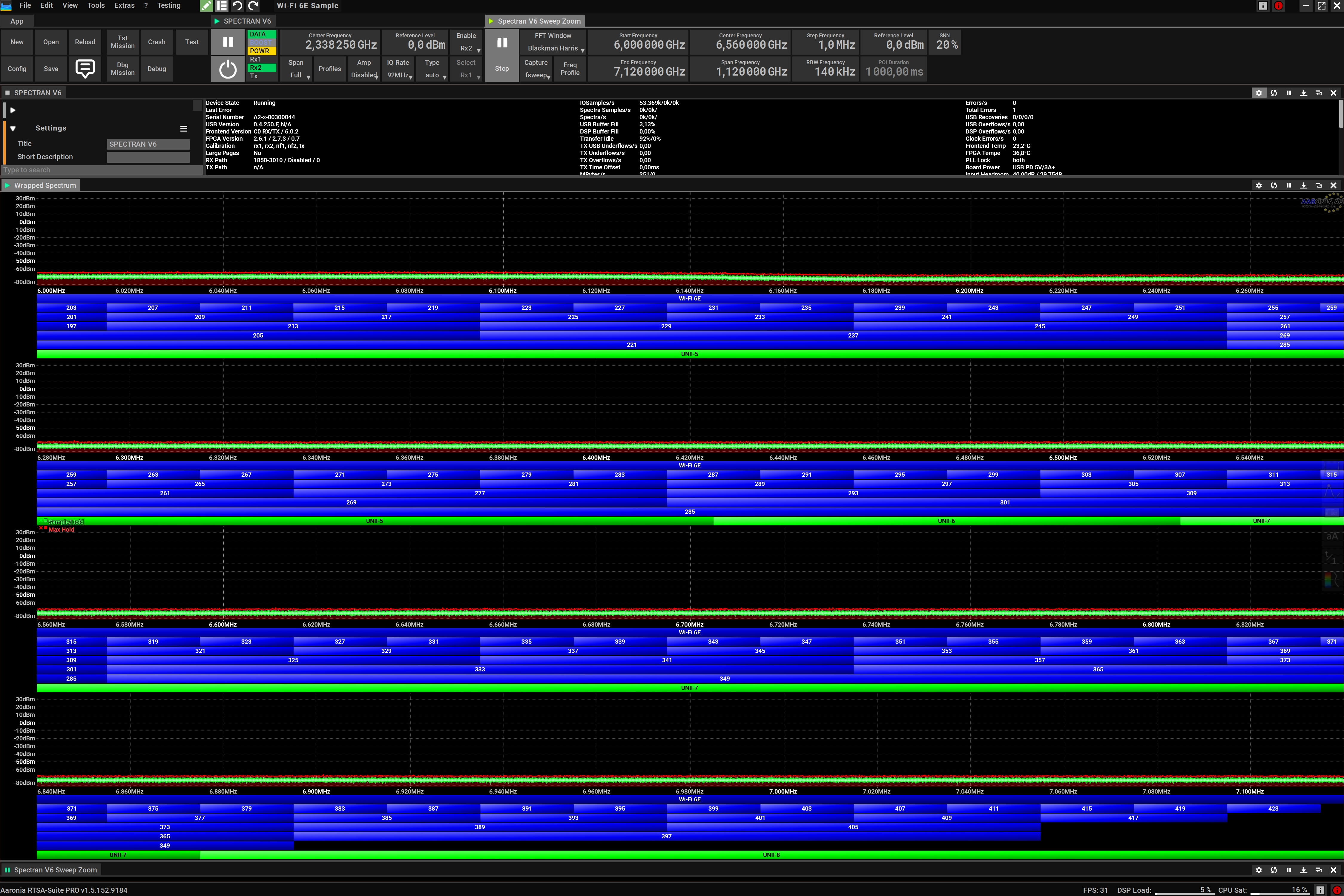 Wi-Fi 6E Frequency Band Monitoring