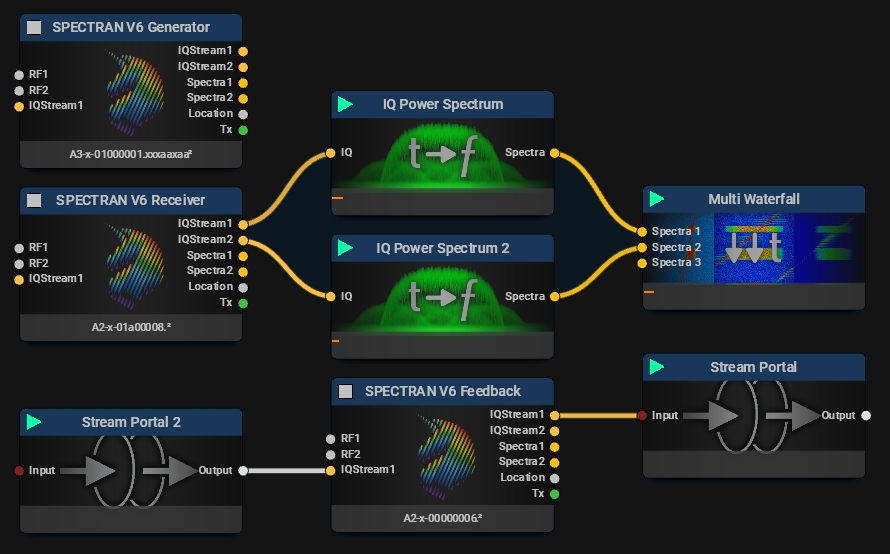 Stream Portal Typical Mission