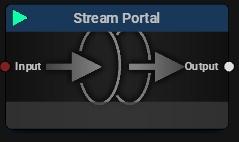 Stream Portal Block
