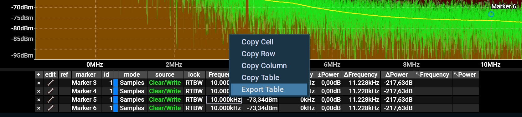 Marker Table Export