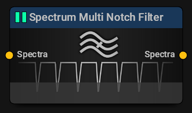 Spectrum Multi Notch Filter