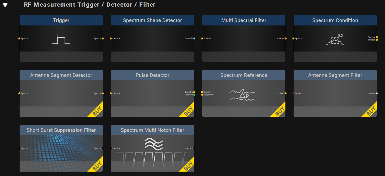 RF Measurement, Trigger, Detector and Filters at a Glance